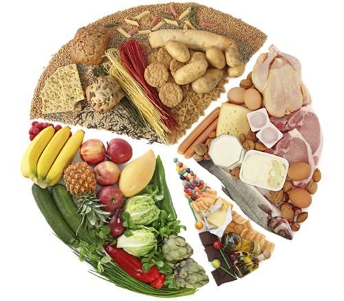 Foto - Slabeste folosind dieta disociata