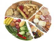 Slabeste folosind dieta disociata